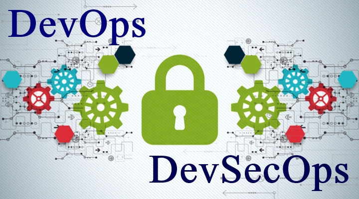 Significance of DevOps and DevSecOps