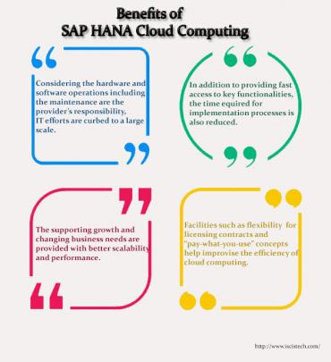 Benefits of SAP HANA Cloud Computing