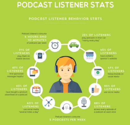 Podcasts | KnowledgeNile