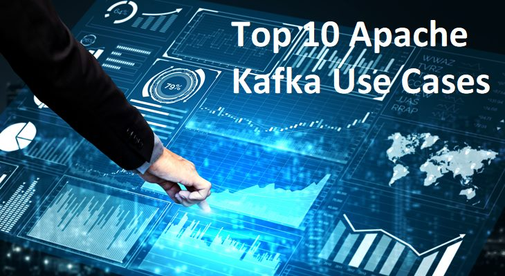 Top 10 Apache Kafka Use Cases