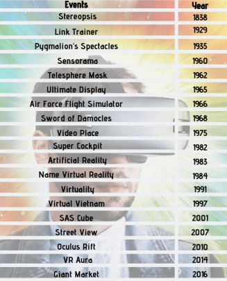 VR History Graphic