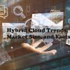 Hybrid Cloud Trends Market Size, and Facts 2020