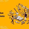 AWS Glue Limitations